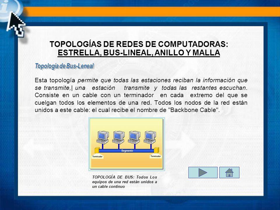 TOPOLOGÍAS DE REDES DE COMPUTADORAS: ESTRELLA, BUS-LINEAL, ANILLO Y MALLA El bus es pasivo, no se produce regeneración de las señales en cada nodo.