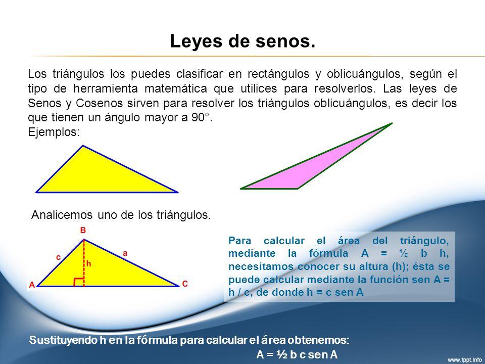 Al dividir entre ½ a b c las expresiones algebraicas obtenidas para el cálculo de áreas de los triángulos oblicuángulos, encontramos lo siguiente: Sen A = sen B = sen C a b c A esta expresión se le conoce como ley de senos.