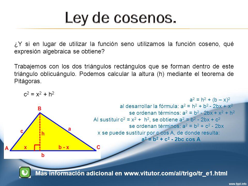 ¿Y si en lugar de utilizar la función seno utilizamos la función coseno, qué expresión algebraica se obtiene? Trabajemos con los dos triángulos rectán