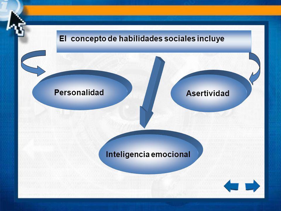 Personalidad Asertividad Inteligencia emocional El concepto de habilidades sociales incluye