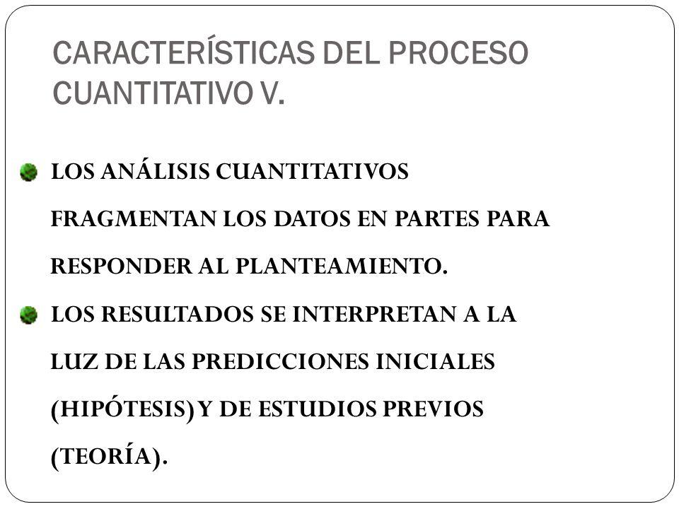 LOS ANÁLISIS CUANTITATIVOS FRAGMENTAN LOS DATOS EN PARTES PARA RESPONDER AL PLANTEAMIENTO.