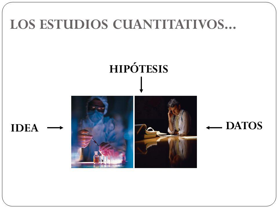 IDEA HIPÓTESIS DATOS