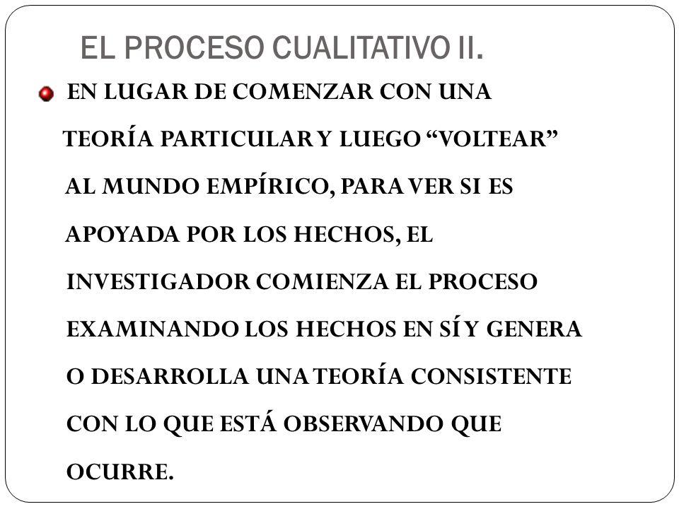 EL PROCESO CUALITATIVO II.