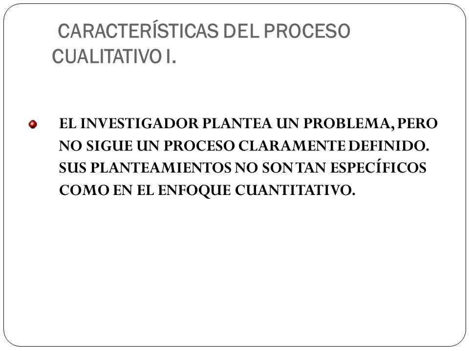 CARACTERÍSTICAS DEL PROCESO CUALITATIVO I.