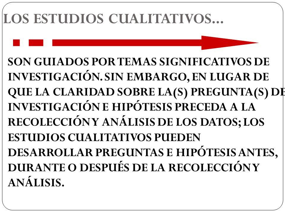 SON GUIADOS POR TEMAS SIGNIFICATIVOS DE INVESTIGACIÓN.