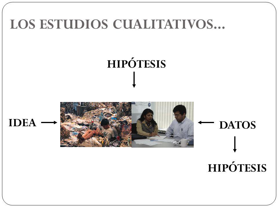 IDEA HIPÓTESIS DATOS HIPÓTESIS