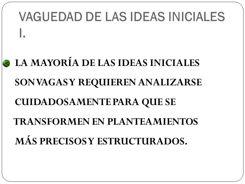 LA MAYORÍA DE LAS IDEAS INICIALES SON VAGAS Y REQUIEREN ANALIZARSE CUIDADOSAMENTE PARA QUE SE TRANSFORMEN EN PLANTEAMIENTOS MÁS PRECISOS Y ESTRUCTURADOS.