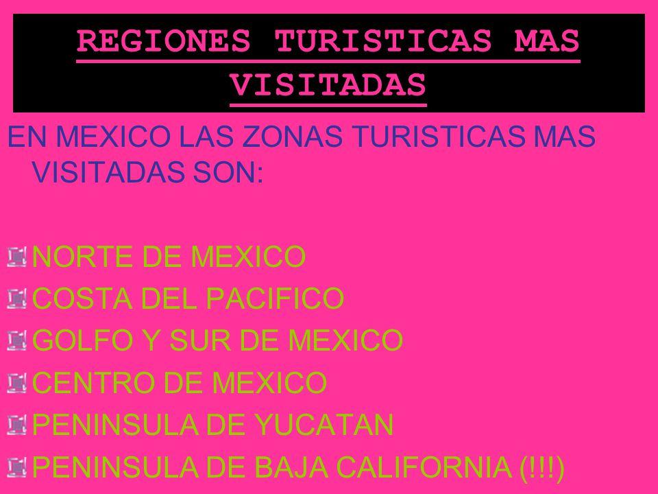 REGIONES TURISTICAS MAS VISITADAS EN MEXICO LAS ZONAS TURISTICAS MAS VISITADAS SON: NORTE DE MEXICO COSTA DEL PACIFICO GOLFO Y SUR DE MEXICO CENTRO DE