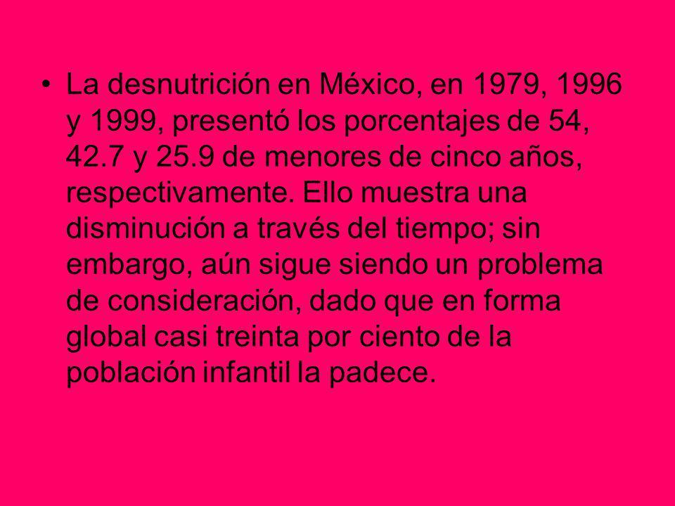 La desnutrición en México, en 1979, 1996 y 1999, presentó los porcentajes de 54, 42.7 y 25.9 de menores de cinco años, respectivamente. Ello muestra u