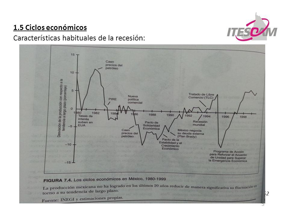 5 1.5 Ciclos económicos Características habituales de la recesión: S. N p. 152