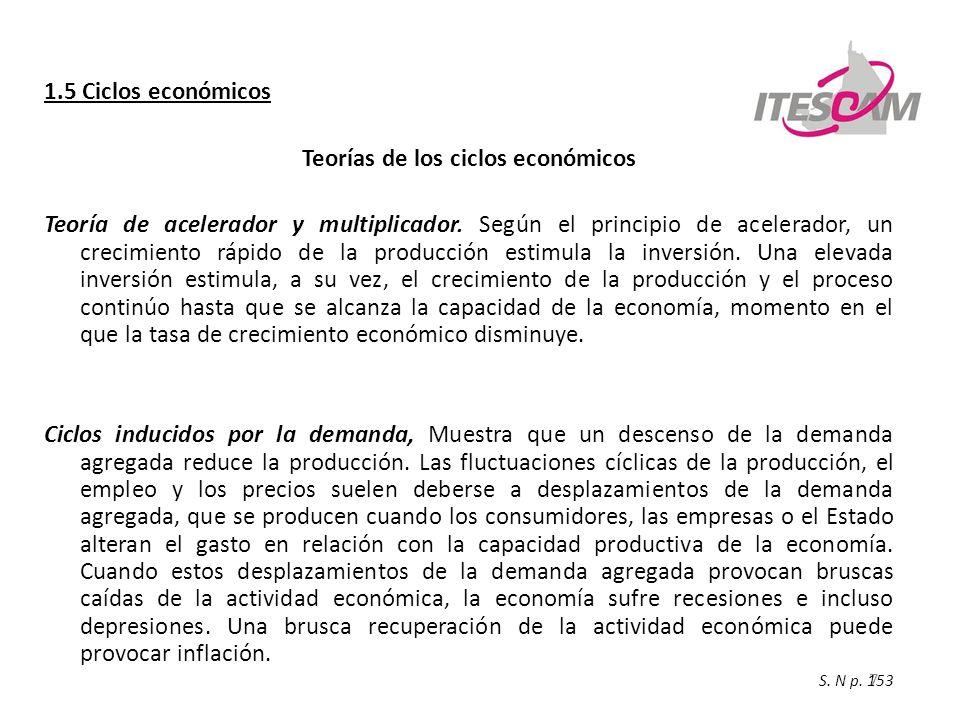 7 1.5 Ciclos económicos Teorías de los ciclos económicos Teoría de acelerador y multiplicador. Según el principio de acelerador, un crecimiento rápido