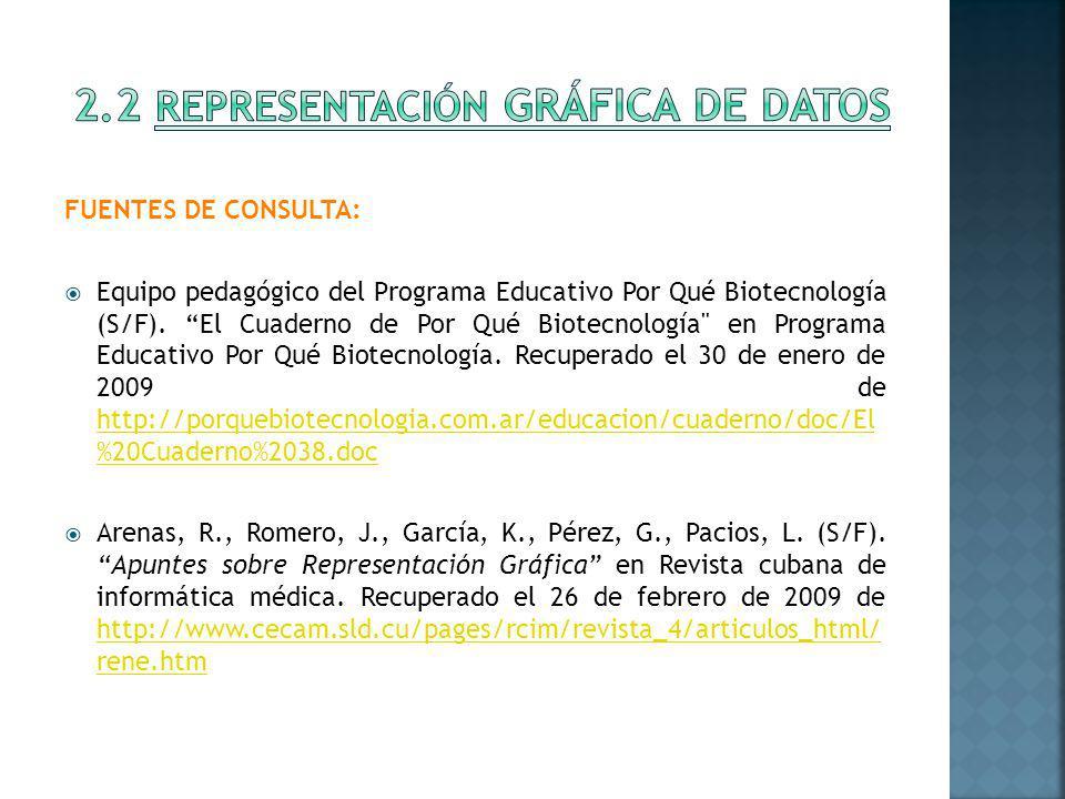 FUENTES DE CONSULTA: Equipo pedagógico del Programa Educativo Por Qué Biotecnología (S/F). El Cuaderno de Por Qué Biotecnología