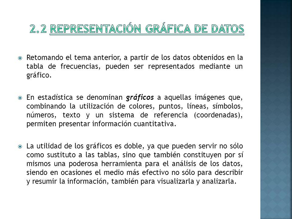 · Los gráficos se inscriben en un sistema de ejes coordenados, siendo el circular o de sectores una excepción.