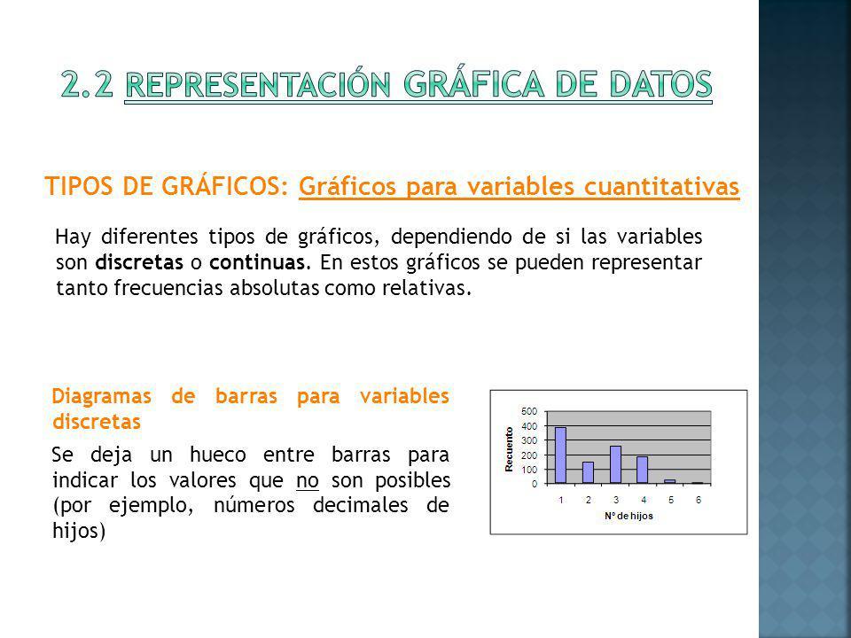 Diagramas de barras para variables discretas Se deja un hueco entre barras para indicar los valores que no son posibles (por ejemplo, números decimale