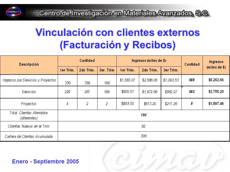 Vinculación con clientes externos (Facturación y Recibos) Enero - Septiembre 2005