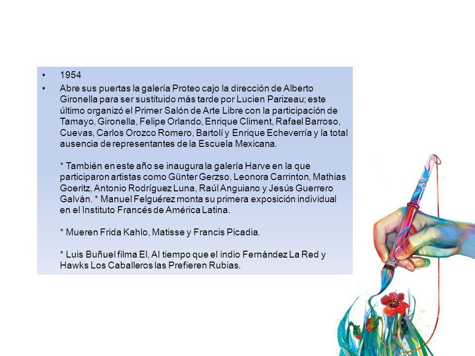 1954 Abre sus puertas la galería Proteo cajo la dirección de Alberto Gironella para ser sustituido más tarde por Lucien Parizeau; este último organizó el Primer Salón de Arte Libre con la participación de Tamayo, Gironella, Felipe Orlando, Enrique Climent, Rafael Barroso, Cuevas, Carlos Orozco Romero, Bartolí y Enrique Echeverría y la total ausencia de representantes de la Escuela Mexicana.