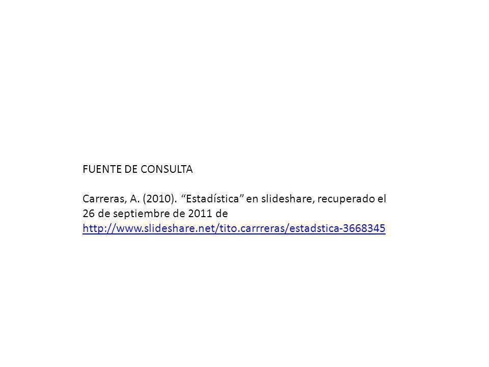 FUENTE DE CONSULTA Carreras, A. (2010). Estadística en slideshare, recuperado el 26 de septiembre de 2011 de http://www.slideshare.net/tito.carrreras/