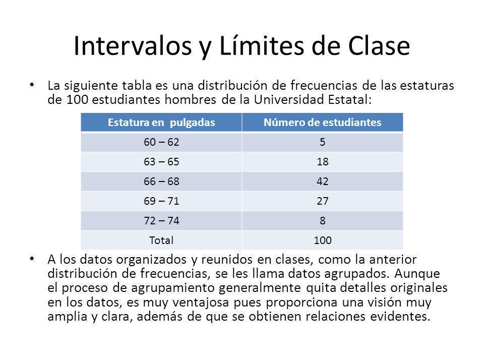 Intervalos y Límites de Clase La siguiente tabla es una distribución de frecuencias de las estaturas de 100 estudiantes hombres de la Universidad Estatal: A los datos organizados y reunidos en clases, como la anterior distribución de frecuencias, se les llama datos agrupados.