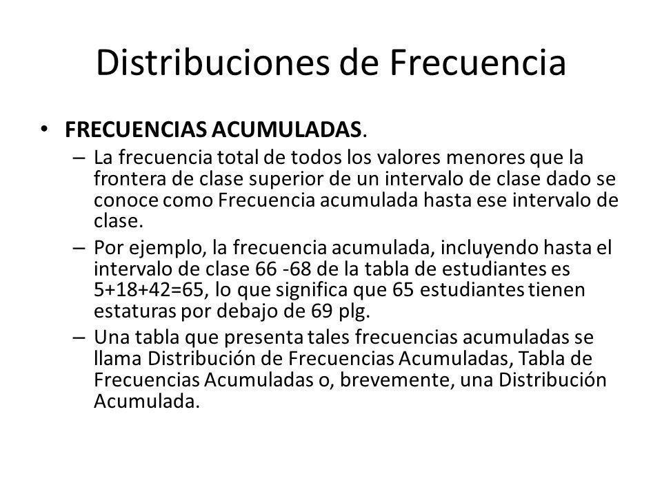 Distribuciones de Frecuencia FRECUENCIAS ACUMULADAS. – La frecuencia total de todos los valores menores que la frontera de clase superior de un interv