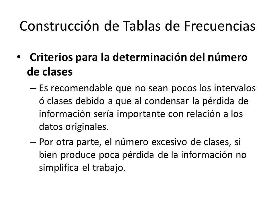 Construcción de Tablas de Frecuencias Criterios para la determinación del número de clases – Es recomendable que no sean pocos los intervalos ó clases debido a que al condensar la pérdida de información sería importante con relación a los datos originales.