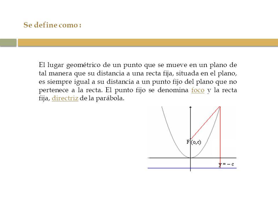 Se define como : El lugar geométrico de un punto que se mueve en un plano de tal manera que su distancia a una recta fija, situada en el plano, es sie