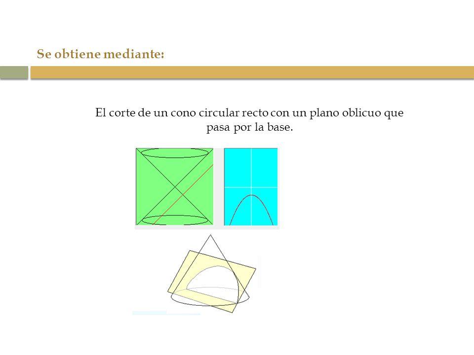 El corte de un cono circular recto con un plano oblicuo que pasa por la base. Se obtiene mediante:
