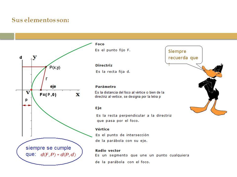 1) Las que tienen su vértice en el origen 2) Las que tienen su vértice fuera del origen Podemos identificar a la parábola y su ecuación en dos grupos: Clasificación