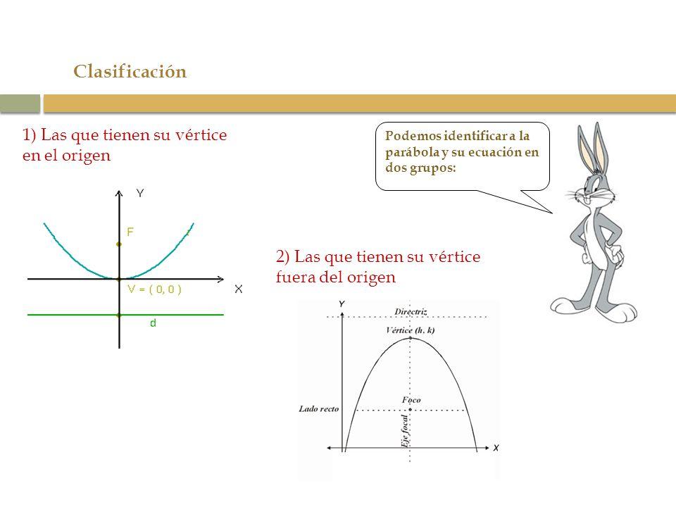 1) Las que tienen su vértice en el origen Pueden tener alguna de las 4 posiciones distintas: a) Si el eje es vertical y la parábola abre hacia la parte positiva de las ordenadas, la ecuación es x 2 = 4 py b) Si el eje es vertical y la parábola abre hacia la parte negativa de las ordenadas, la ecuación es x 2 = - 4 py