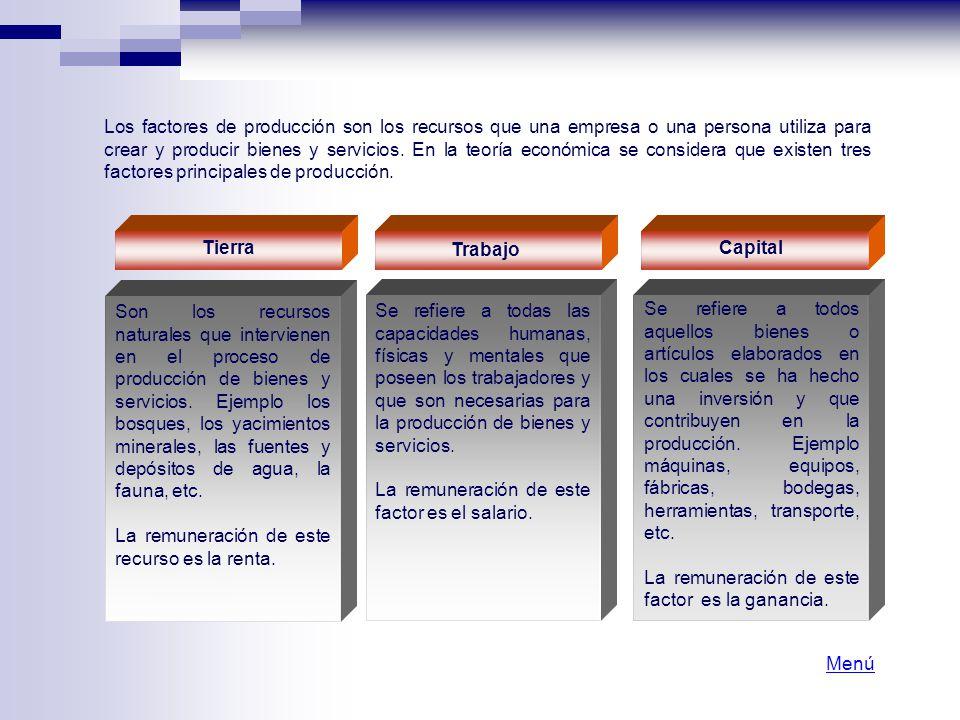 Los factores de producción son los recursos que una empresa o una persona utiliza para crear y producir bienes y servicios. En la teoría económica se