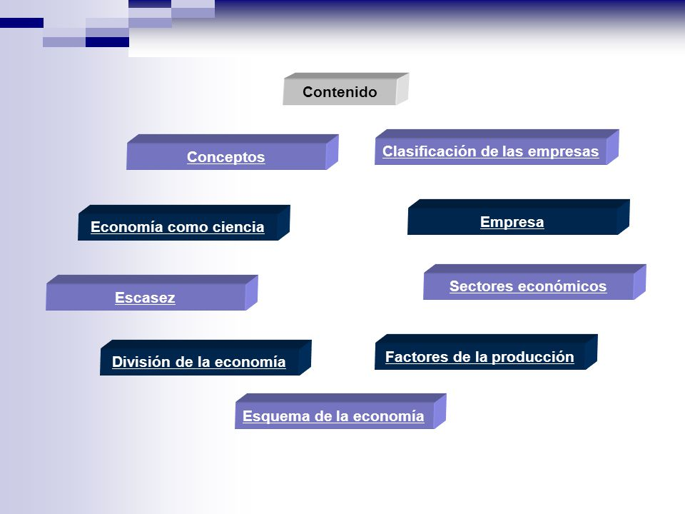 Contenido Conceptos Economía como ciencia Escasez División de la economía Esquema de la economía Factores de la producción Sectores económicos Empresa