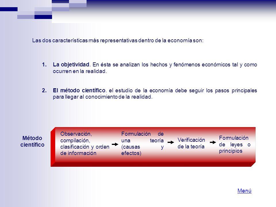 II.Por su origen Empresas nacionales.