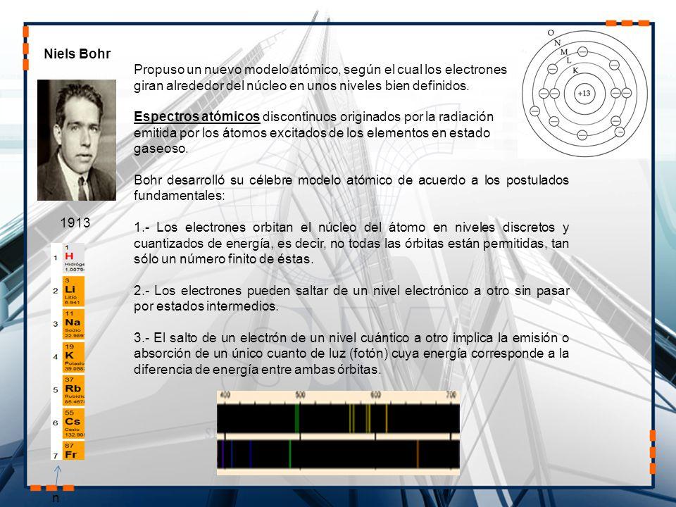 Niels Bohr 1913 Propuso un nuevo modelo atómico, según el cual los electrones giran alrededor del núcleo en unos niveles bien definidos. Espectros ató