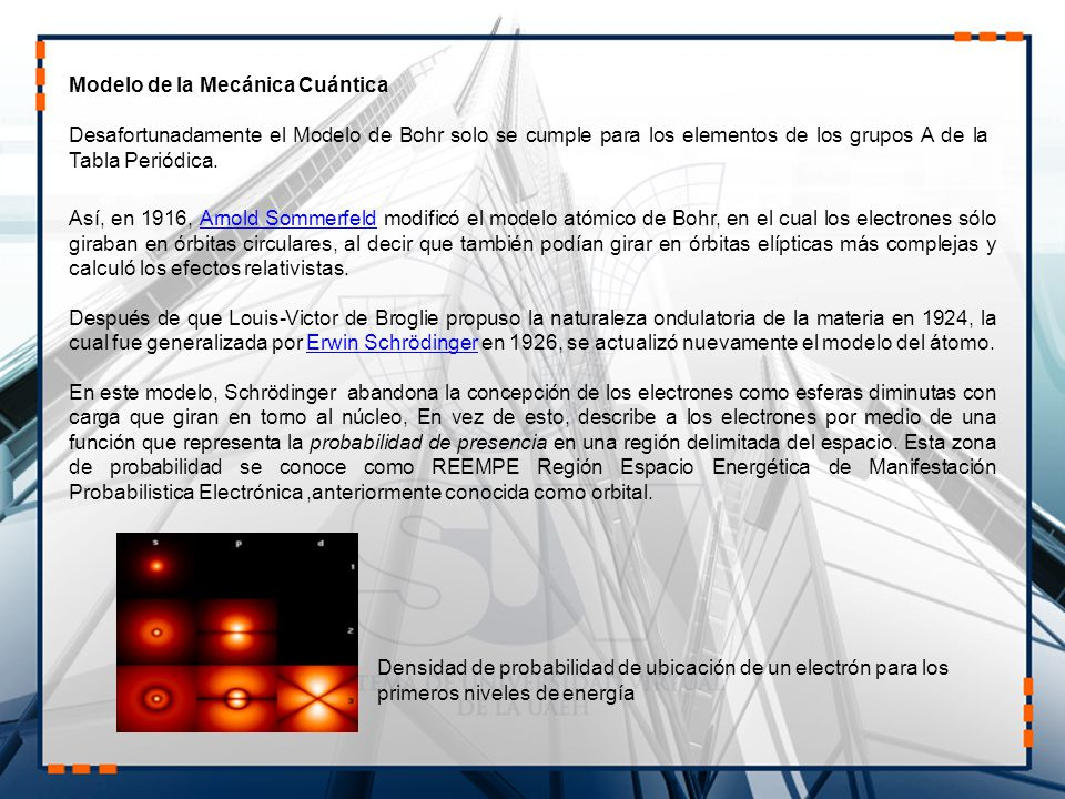 Modelo de la Mecánica Cuántica Desafortunadamente el Modelo de Bohr solo se cumple para los elementos de los grupos A de la Tabla Periódica. Así, en 1