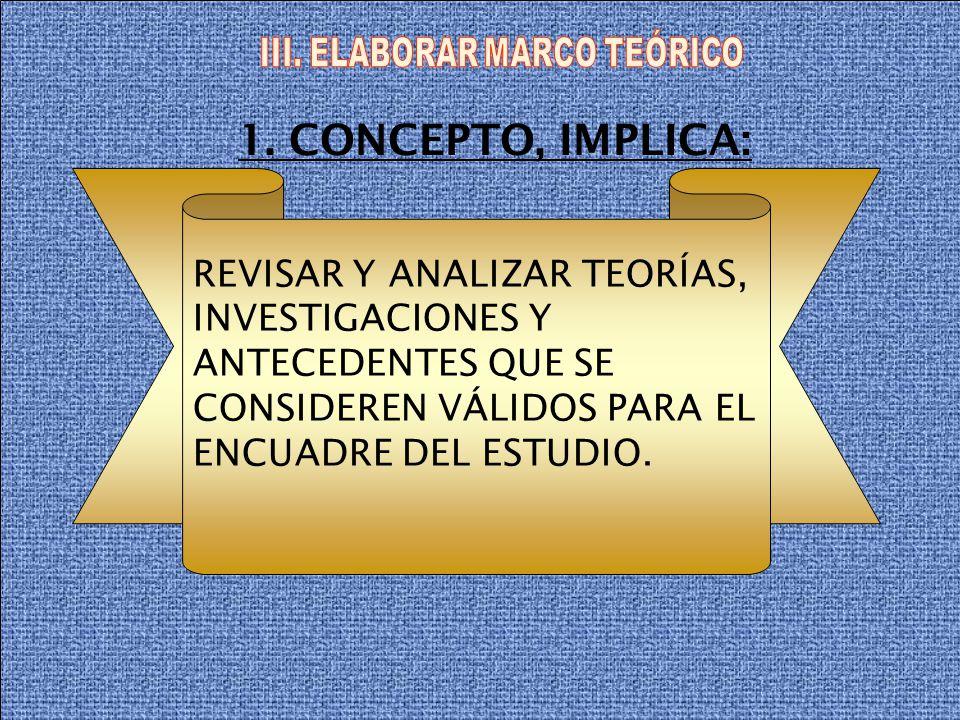 1. CONCEPTO, IMPLICA: REVISAR Y ANALIZAR TEORÍAS, INVESTIGACIONES Y ANTECEDENTES QUE SE CONSIDEREN VÁLIDOS PARA EL ENCUADRE DEL ESTUDIO.