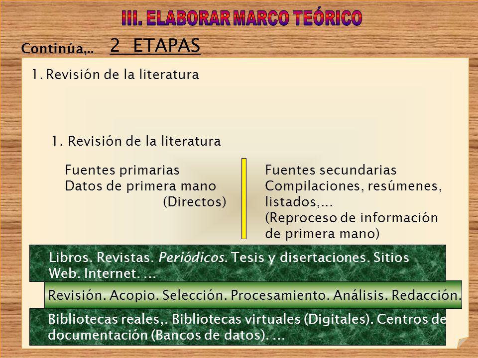 2 ETAPAS Continúa,.. 1.Revisión de la literatura Fuentes primarias Datos de primera mano (Directos) Fuentes secundarias Compilaciones, resúmenes, list