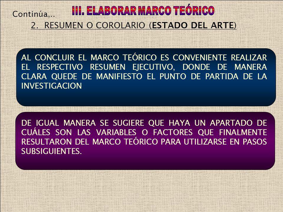2. RESUMEN O COROLARIO (ESTADO DEL ARTE) Continúa,.. AL CONCLUIR EL MARCO TEÓRICO ES CONVENIENTE REALIZAR EL RESPECTIVO RESUMEN EJECUTIVO, DONDE DE MA