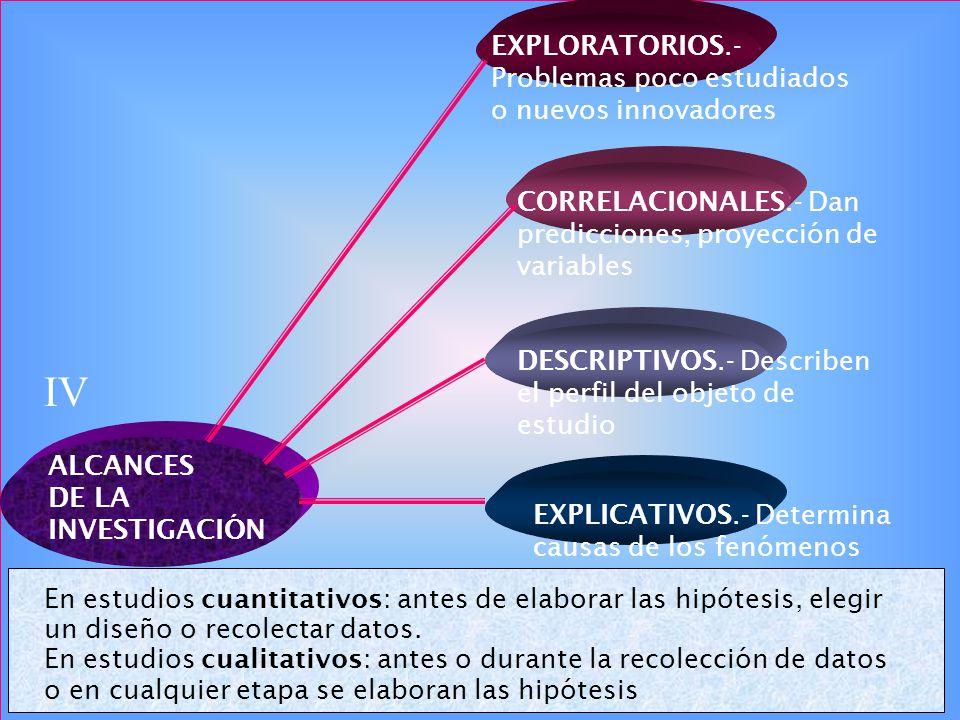 IV ALCANCES DE LA INVESTIGACIÓN EXPLORATORIOS.- Problemas poco estudiados o nuevos innovadores CORRELACIONALES.- Dan predicciones, proyección de varia