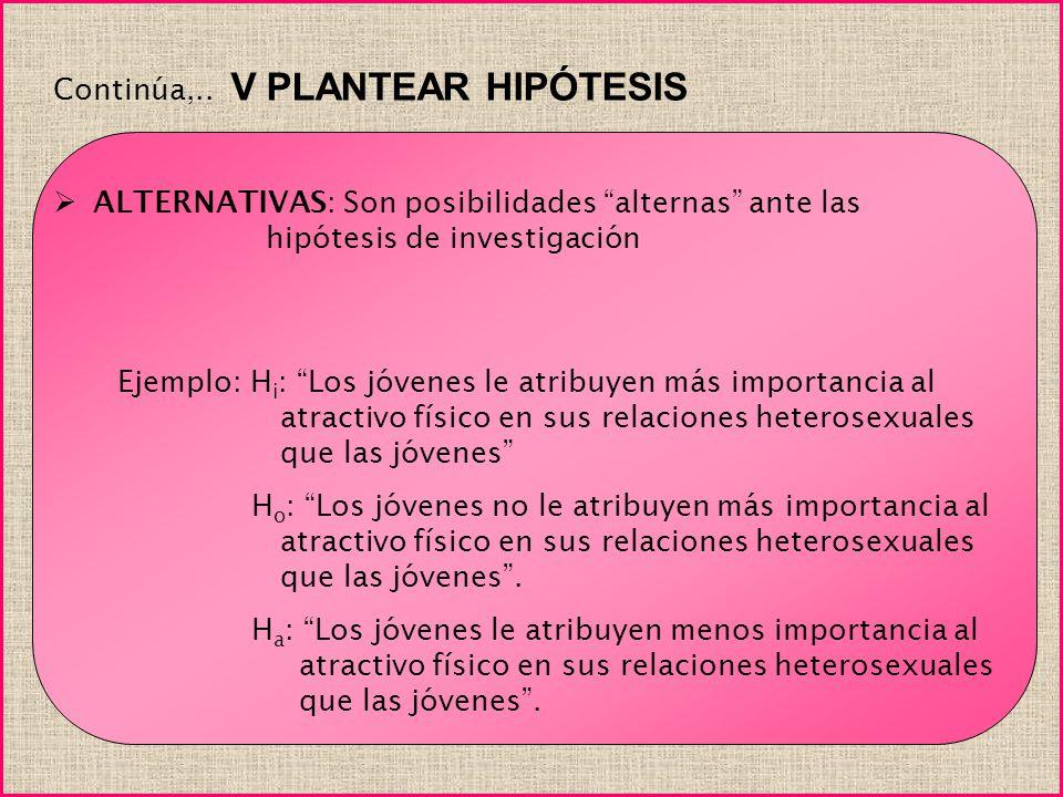 Continúa,.. V PLANTEAR HIPÓTESIS ALTERNATIVAS: Son posibilidades alternas ante las hipótesis de investigación Ejemplo: H i : Los jóvenes le atribuyen