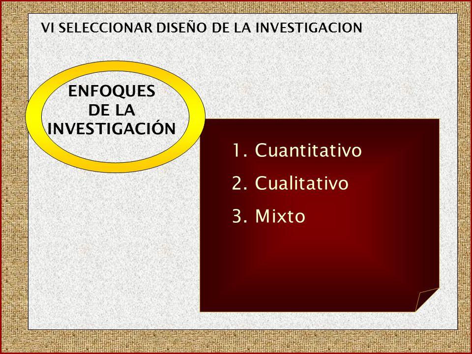 VI SELECCIONAR DISEÑO DE LA INVESTIGACION ENFOQUES DE LA INVESTIGACIÓN 1.Cuantitativo 2.Cualitativo 3.Mixto