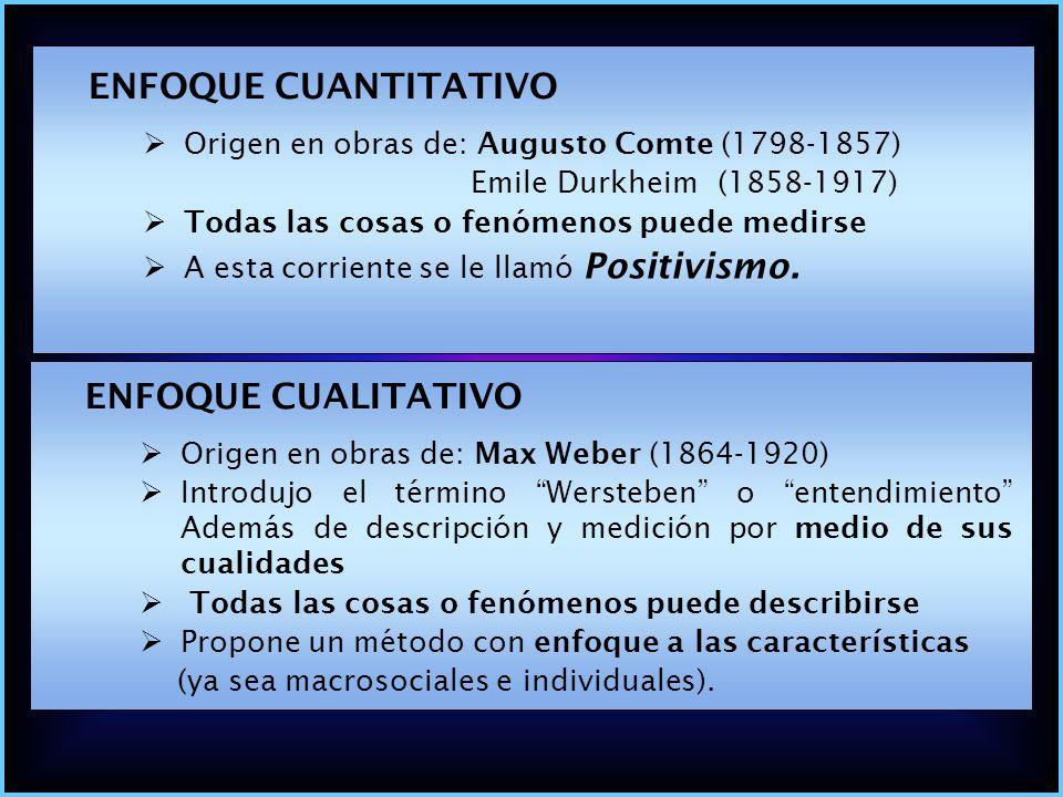 ENFOQUE CUANTITATIVO Origen en obras de: Augusto Comte (1798-1857) Emile Durkheim (1858-1917) Todas las cosas o fenómenos puede medirse A esta corrien