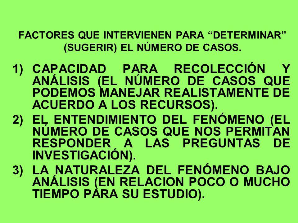 FACTORES QUE INTERVIENEN PARA DETERMINAR (SUGERIR) EL NÚMERO DE CASOS. 1)CAPACIDAD PARA RECOLECCIÓN Y ANÁLISIS (EL NÚMERO DE CASOS QUE PODEMOS MANEJAR