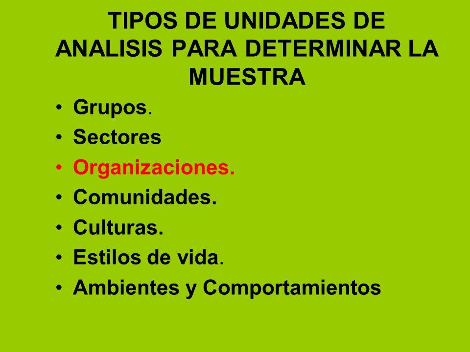 TIPOS DE UNIDADES DE ANALISIS PARA DETERMINAR LA MUESTRA Grupos. Sectores Organizaciones. Comunidades. Culturas. Estilos de vida. Ambientes y Comporta
