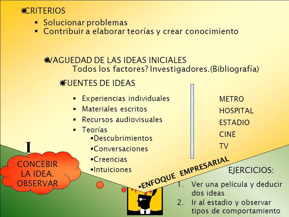 CONCEBIR LA IDEA. OBSERVAR CRITERIOS Solucionar problemas Contribuir a elaborar teorías y crear conocimiento VAGUEDAD DE LAS IDEAS INICIALES Todos los