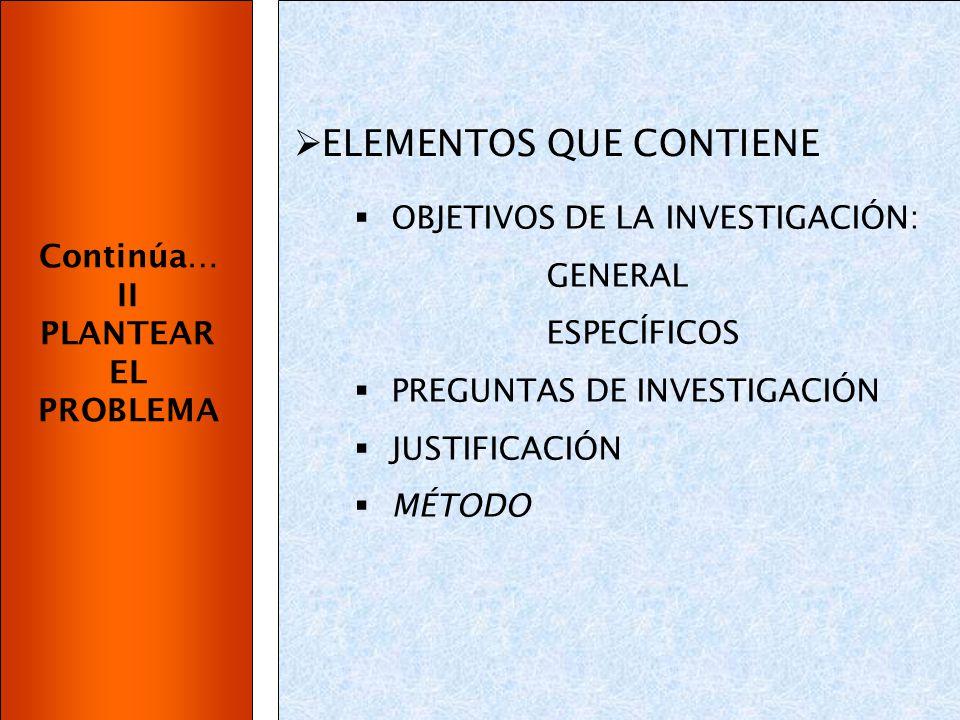 Continúa… II PLANTEAR EL PROBLEMA ELEMENTOS QUE CONTIENE OBJETIVOS DE LA INVESTIGACIÓN: GENERAL ESPECÍFICOS PREGUNTAS DE INVESTIGACIÓN JUSTIFICACIÓN M