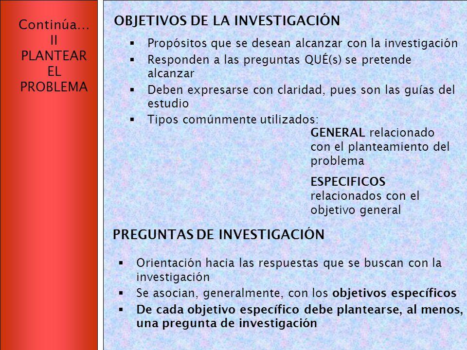 Continúa… II PLANTEAR EL PROBLEMA OBJETIVOS DE LA INVESTIGACIÓN Propósitos que se desean alcanzar con la investigación Responden a las preguntas QUÉ(s