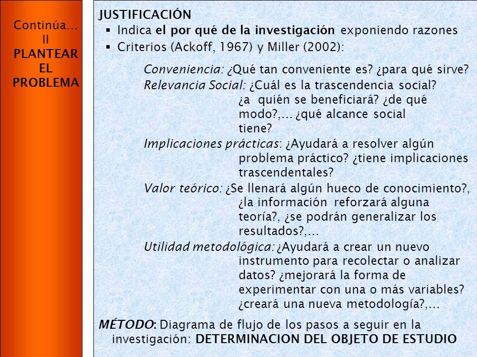 Continúa… II PLANTEAR EL PROBLEMA JUSTIFICACIÓN Indica el por qué de la investigación exponiendo razones Criterios (Ackoff, 1967) y Miller (2002): Con