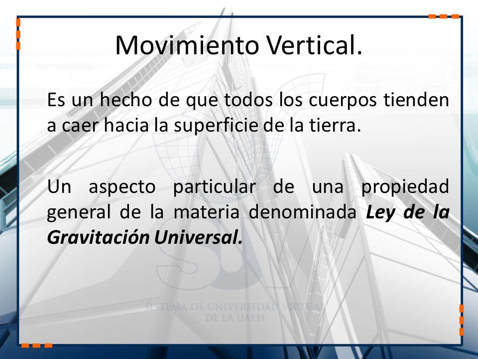 Movimiento Vertical. Es un hecho de que todos los cuerpos tienden a caer hacia la superficie de la tierra. Un aspecto particular de una propiedad gene