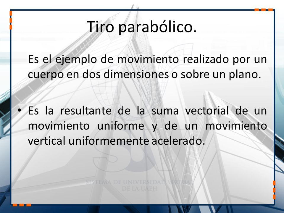 Tiro parabólico. Es el ejemplo de movimiento realizado por un cuerpo en dos dimensiones o sobre un plano. Es la resultante de la suma vectorial de un