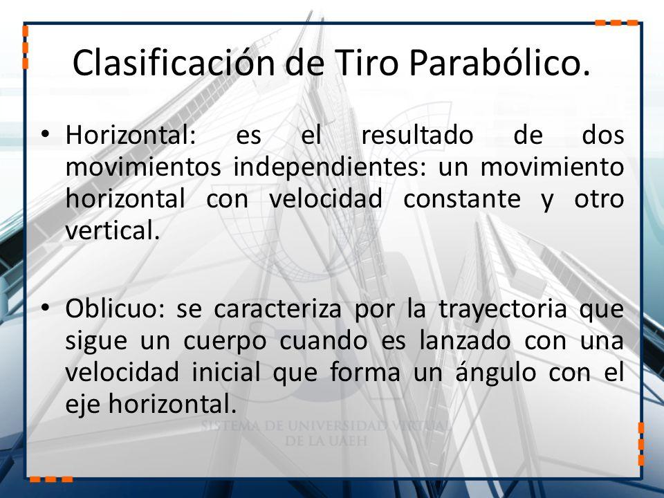 Clasificación de Tiro Parabólico. Horizontal: es el resultado de dos movimientos independientes: un movimiento horizontal con velocidad constante y ot