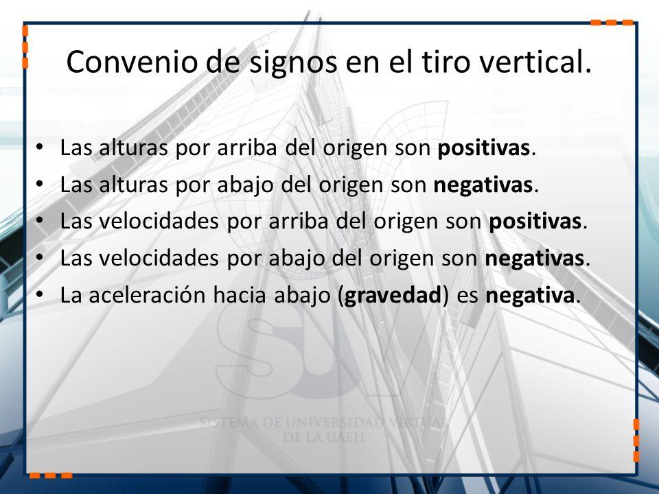 Las alturas por arriba del origen son positivas. Las alturas por abajo del origen son negativas. Las velocidades por arriba del origen son positivas.
